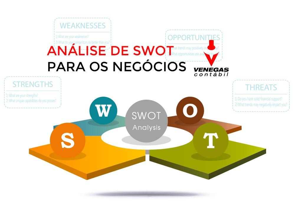 Você Conhece A Importância Da Análise De SWOT Para Os Negócios?